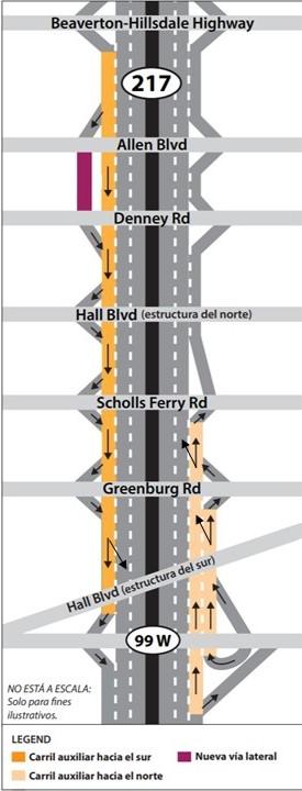 Cruces de autopistas de los carriles auxiliares planeados en OR 217.