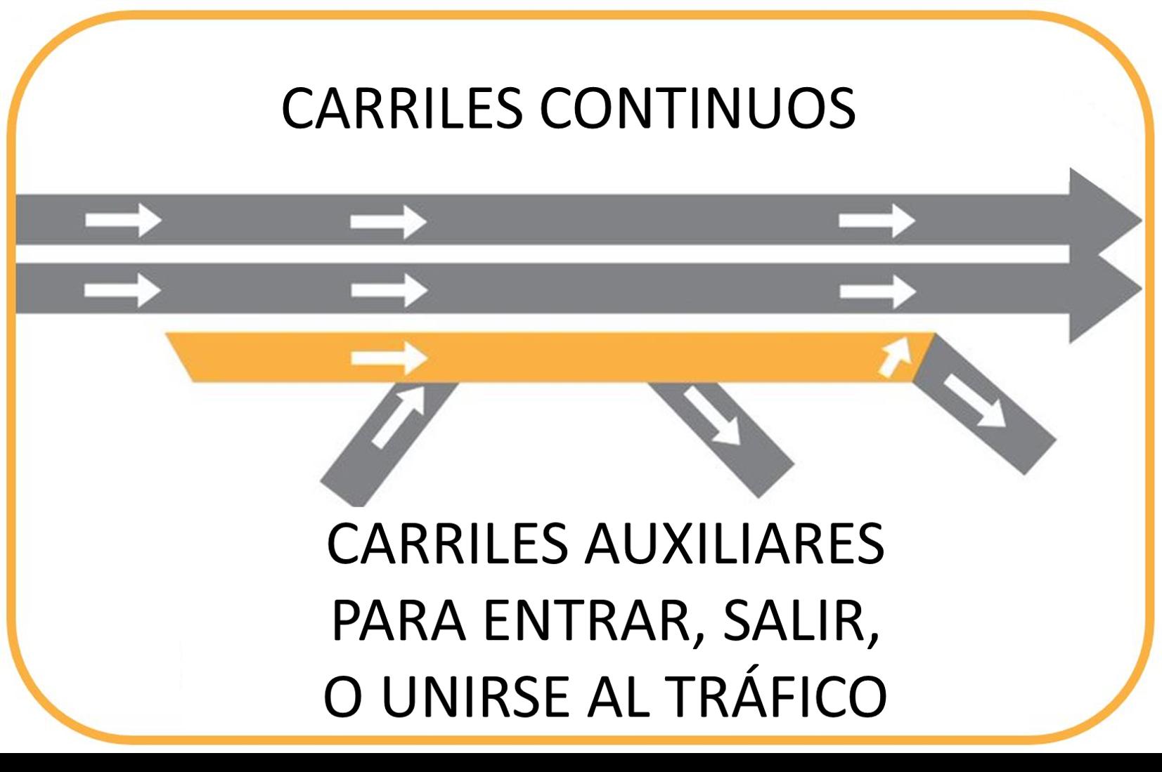 Carriles auxiliares de entrada y salida para la incorporación al tráfico.