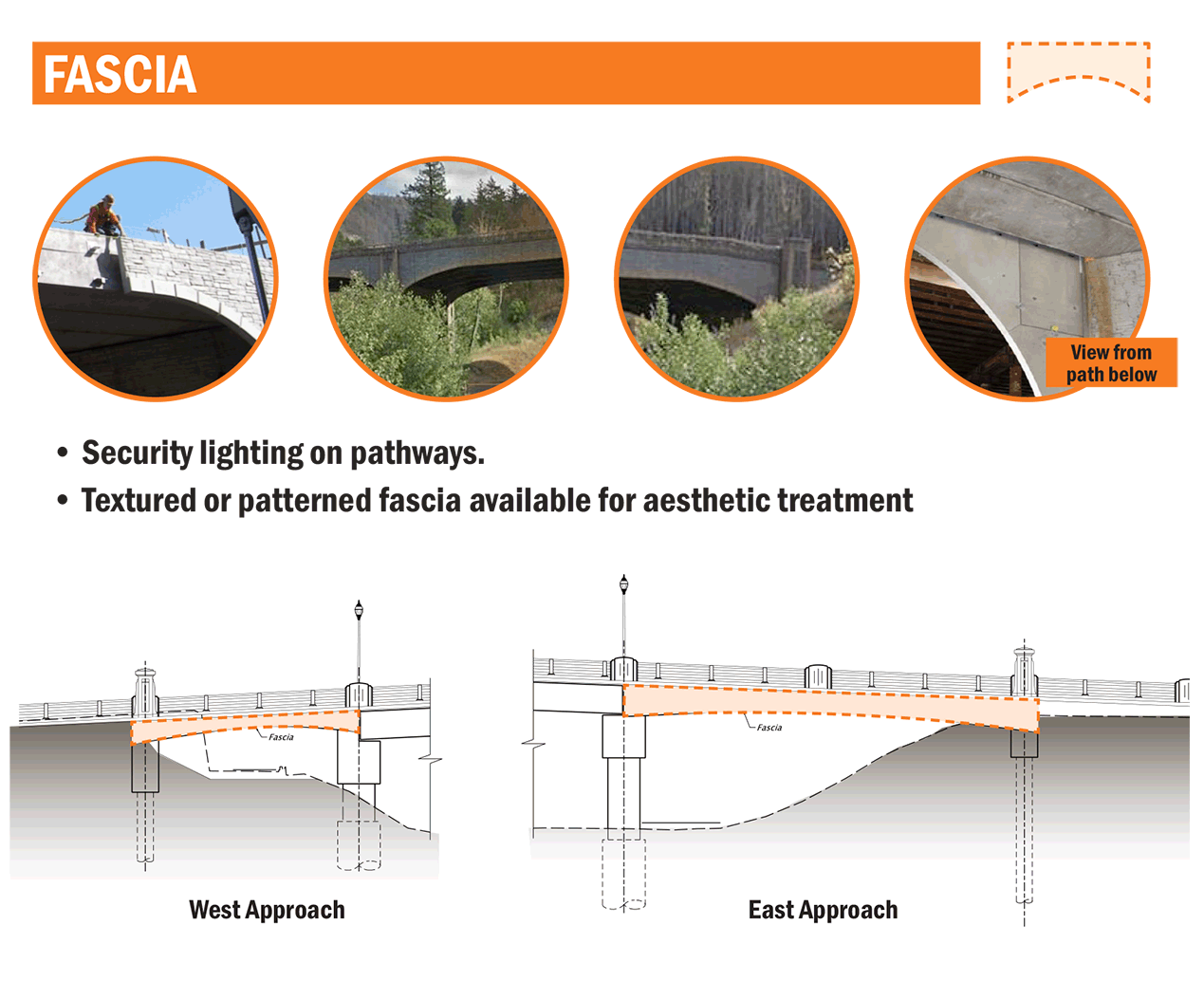 Graphic: examples of siding treatments (fascia)