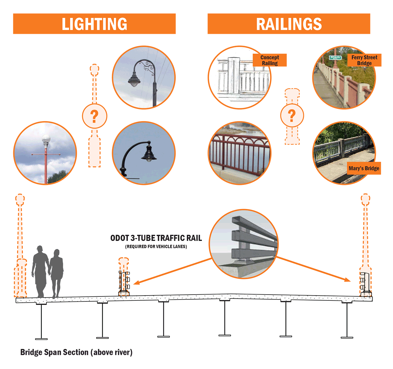 Graphic: examples of railings and path lighting