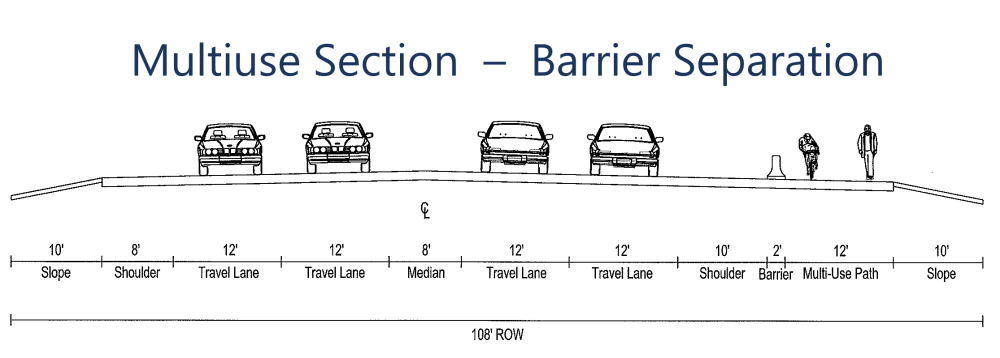 Multiuse section with barrier separation