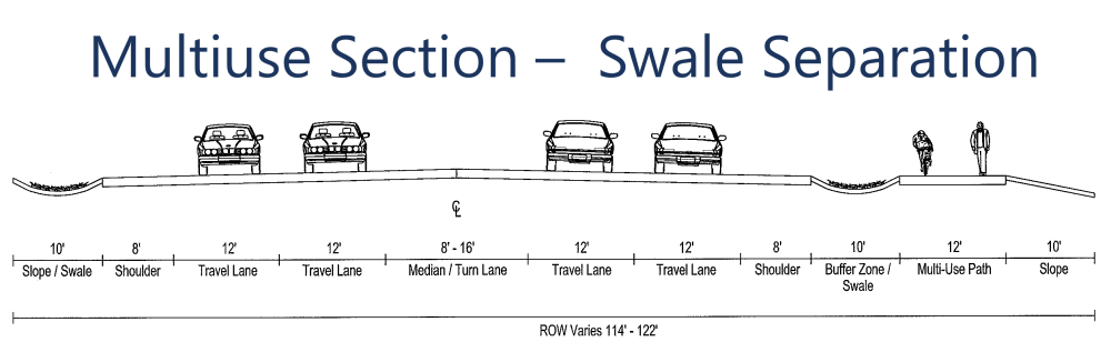 Multiuse section with swale separation